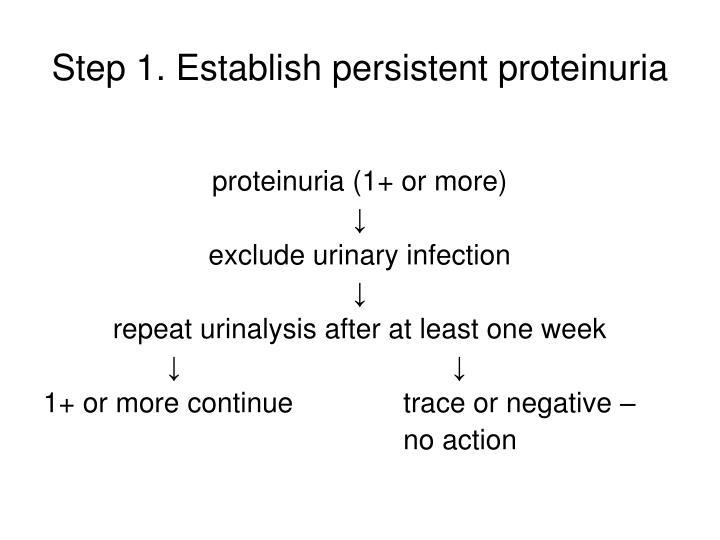 Step 1. Establish persistent proteinuria