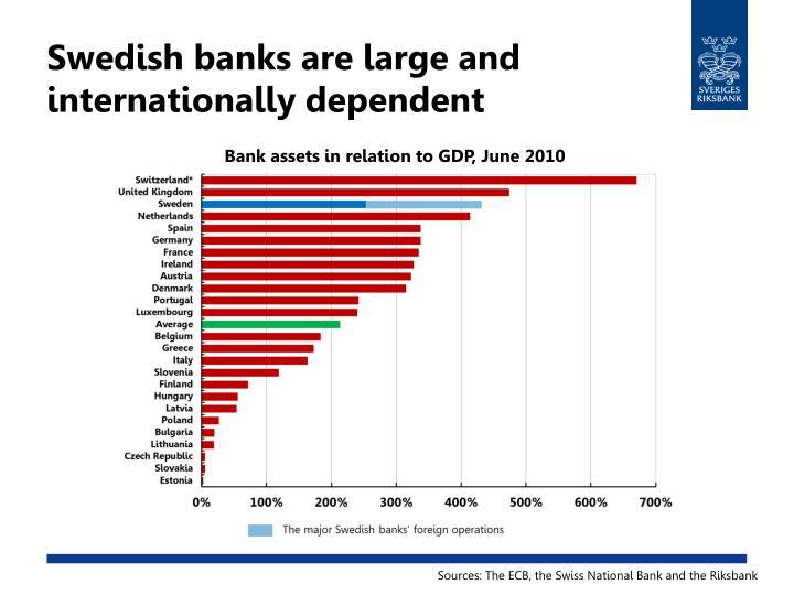 Swedish banks are large and internationally dependent