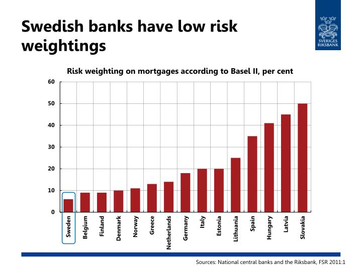 Swedish banks have low risk weightings