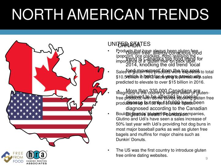 NORTH AMERICAN TRENDS
