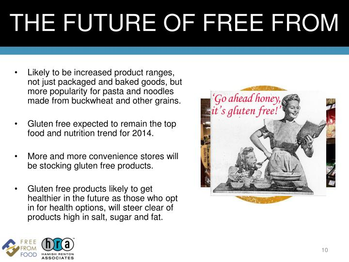 THE FUTURE OF FREE FROM