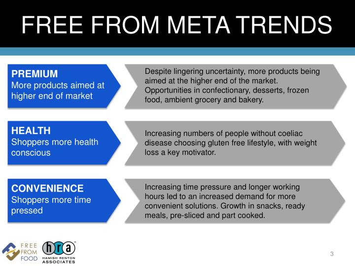 FREE FROM META TRENDS