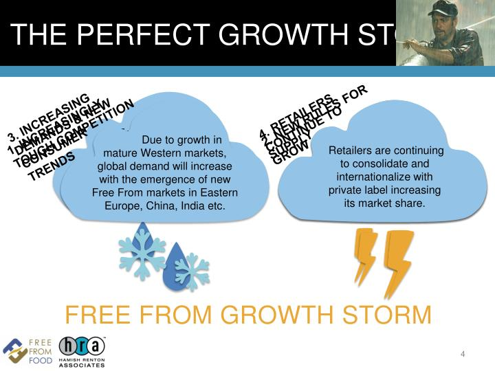 THE PERFECT GROWTH STORM