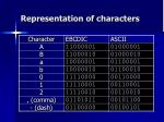 representation of characters1