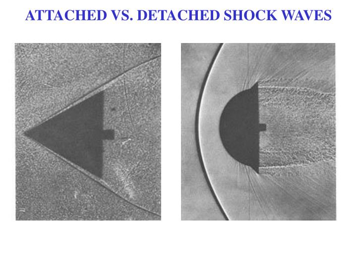 ATTACHED VS. DETACHED SHOCK WAVES