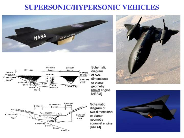 SUPERSONIC/HYPERSONIC VEHICLES
