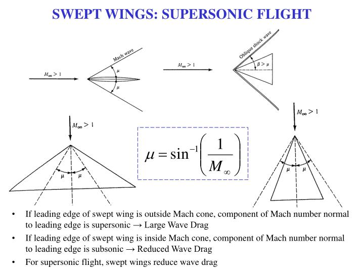 SWEPT WINGS: SUPERSONIC FLIGHT