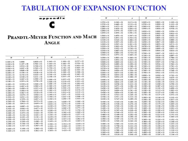 TABULATION OF EXPANSION FUNCTION