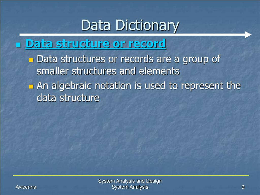 Ppt System Analysis Powerpoint Presentation Free Download Id 2957874