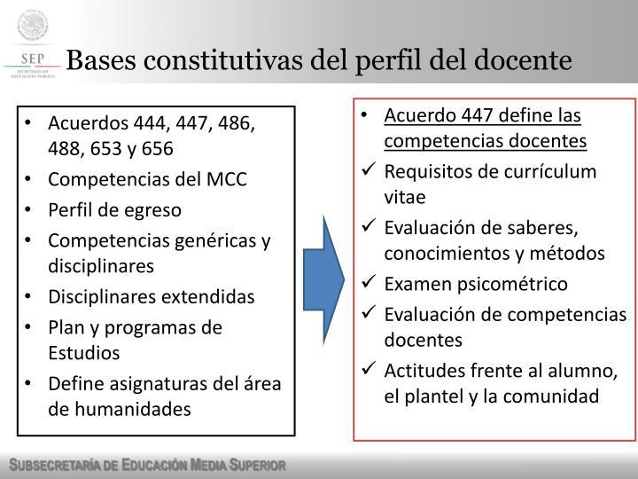 Bases constitutivas del perfil del docente