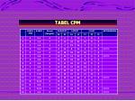 tabel cpm