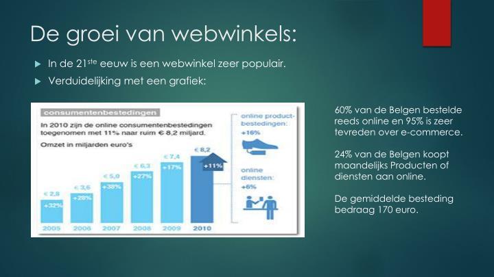 De groei van webwinkels: