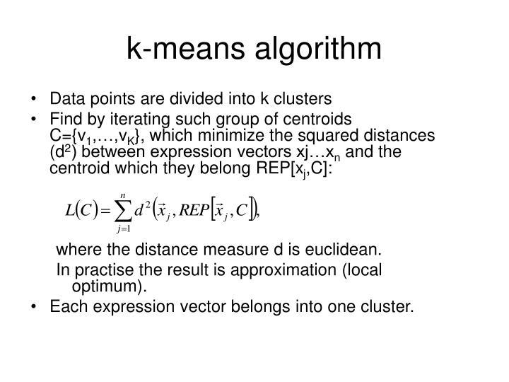 k-means algorithm