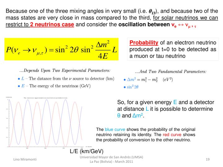 Because one of the three mixing angles in very small (i.e.
