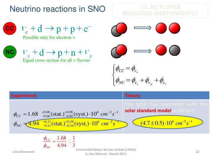 Neutrino reactions in SNO