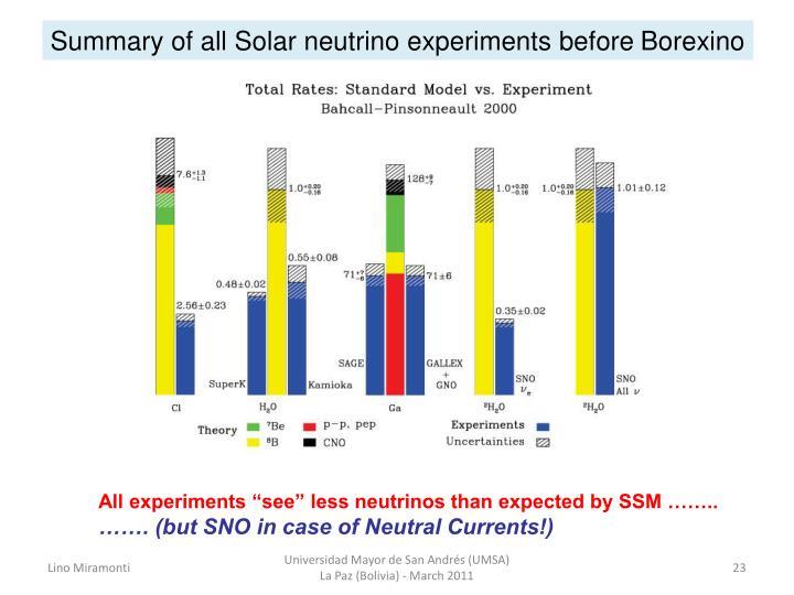 Summary of all Solar neutrino experiments before