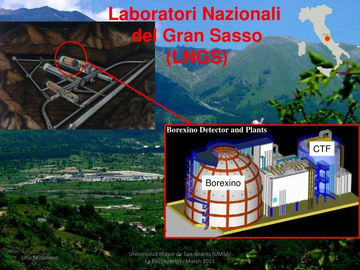 Laboratori Nazionali