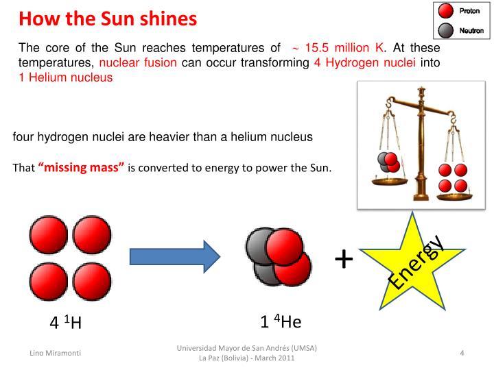 How the Sun shines