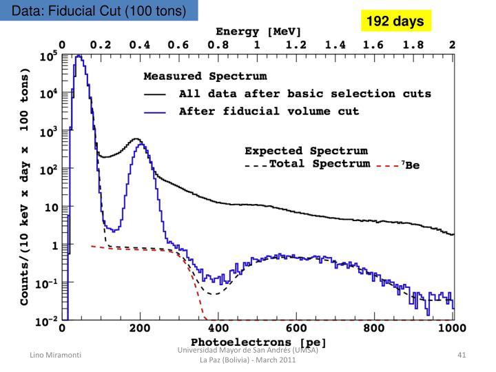 Data: Fiducial Cut (100 tons)