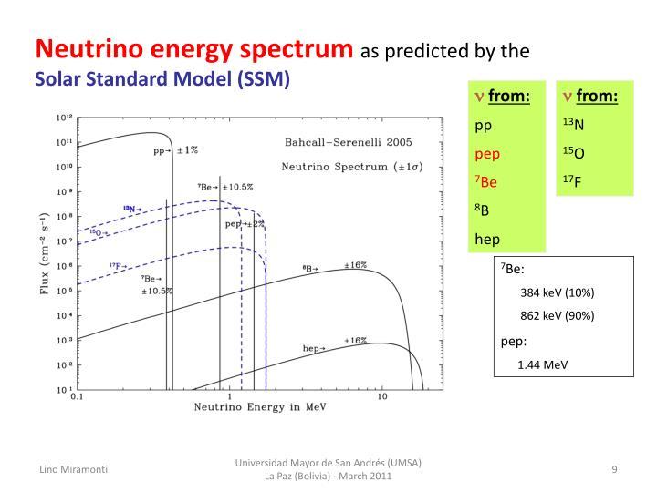 Neutrino energy spectrum