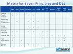 matrix for seven principles and d2l