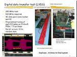 digital data transfer test lvds