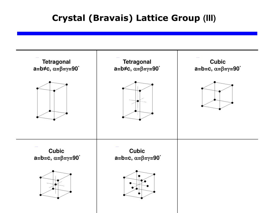 PPT - Crystal Structure PowerPoint Presentation - ID:2959151