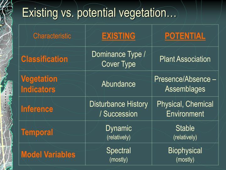 Existing vs. potential vegetation…