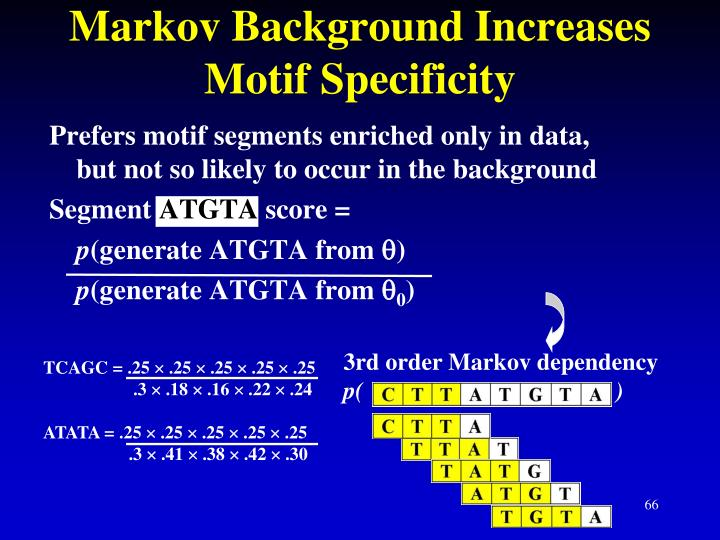 Prefers motif segments enriched only in data,  but not so likely to occur in the background