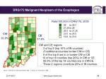 drg172 malignant neoplasm of the esophagus