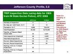 jefferson county profile 6 9