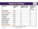 regional findings