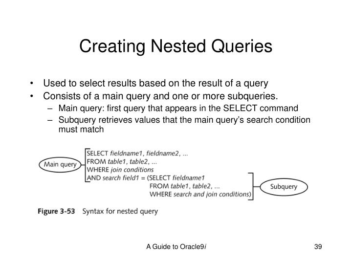 Creating Nested Queries