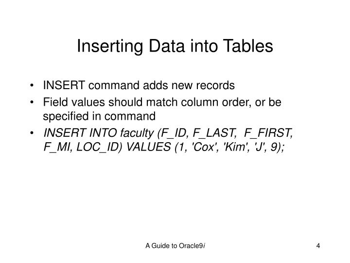 Inserting Data into Tables
