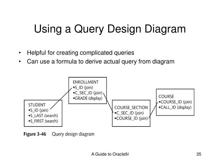 Using a Query Design Diagram
