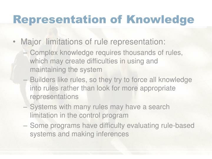 Representation of Knowledge