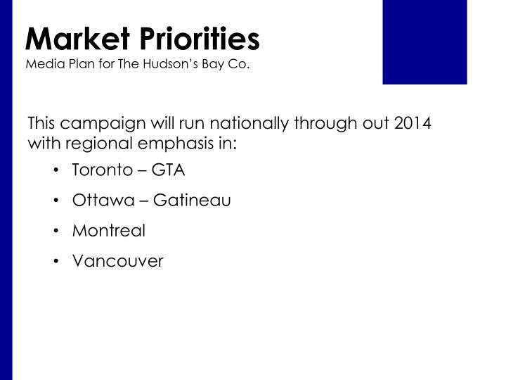 Market Priorities