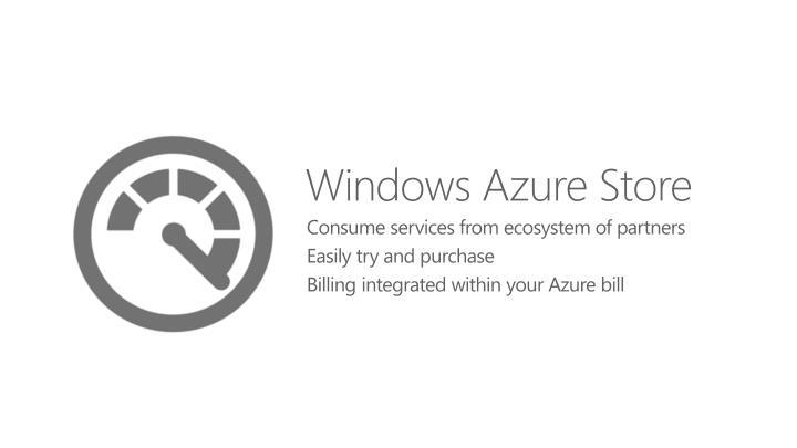 Windows Azure Store