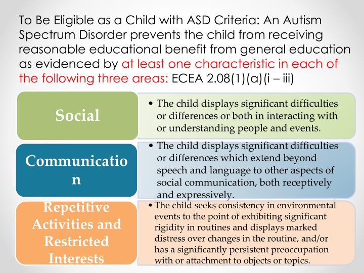To Be Eligible as a Child with ASD Criteria: