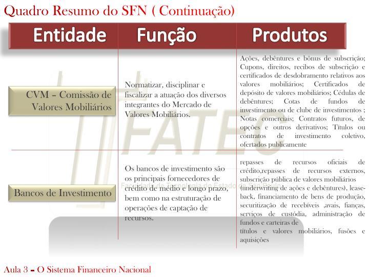 Quadro Resumo do SFN ( Continuação)