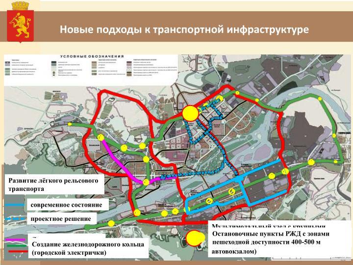 Новые подходы к транспортной инфраструктуре