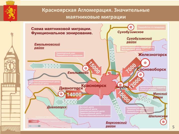 Красноярская Агломерация. Значительные