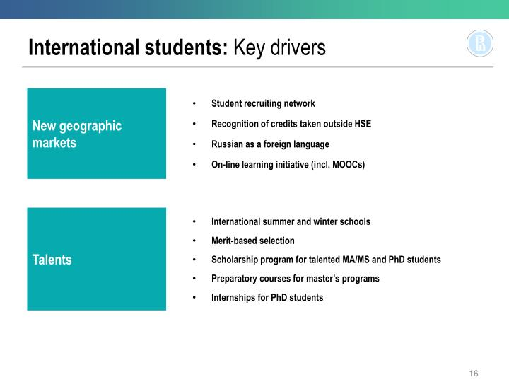 International students: