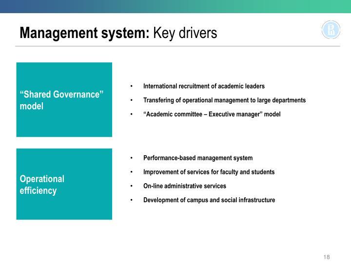 Management system: