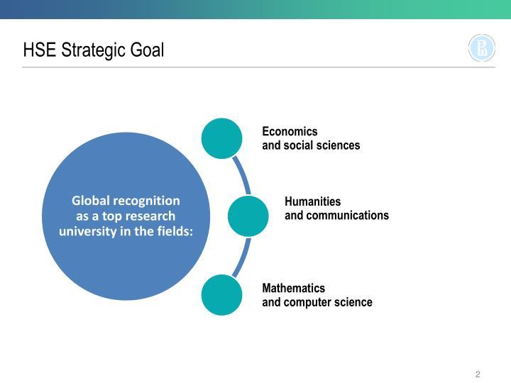HSE Strategic