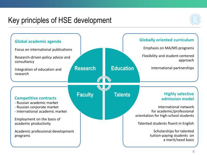 Key principles of HSE development