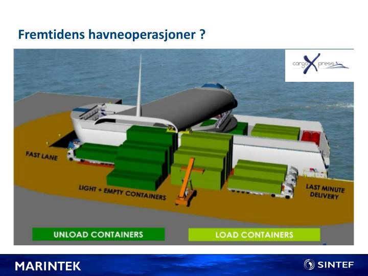 Fremtidens havneoperasjoner ?