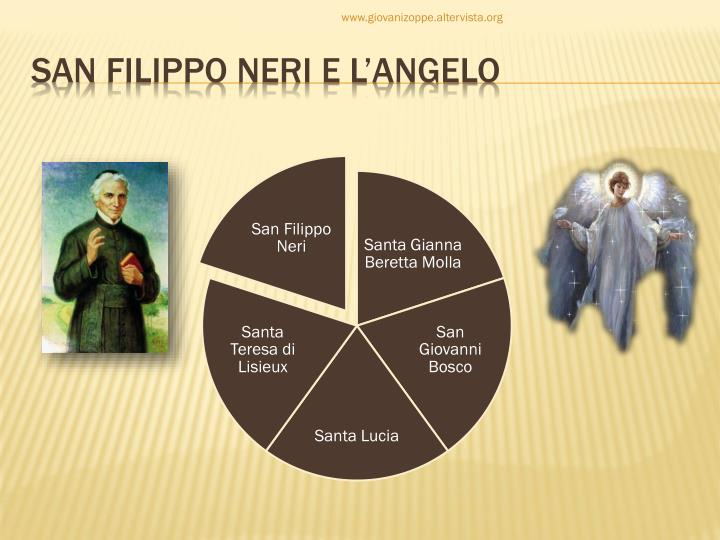 San filippo neri e l angelo