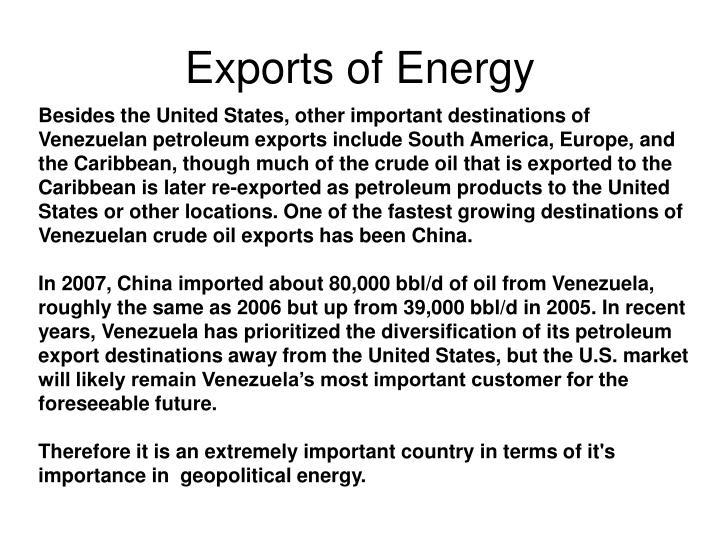 Exports of Energy
