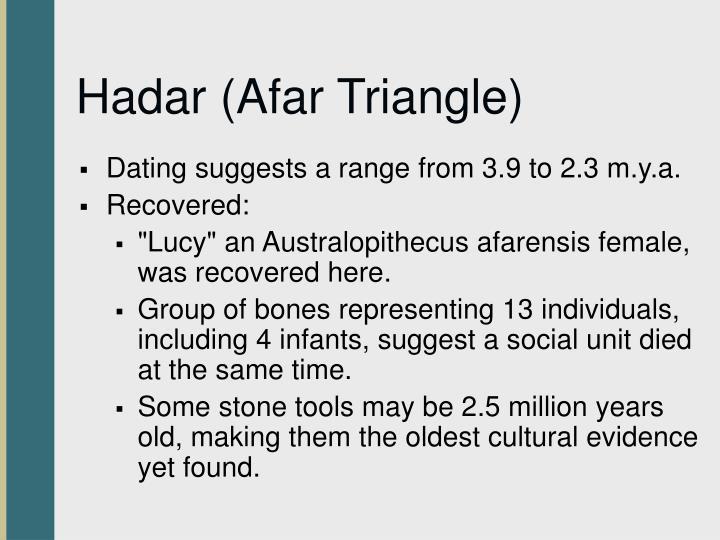 Hadar (Afar Triangle)